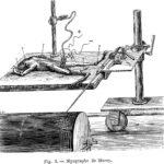Étienne Jules-Marey's Myograph