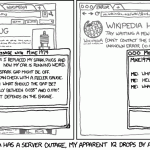 """Extended Mind"", XKCD  (May 2011)"