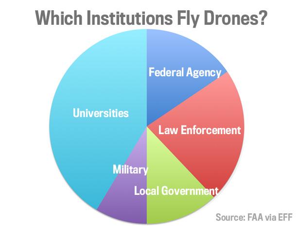The Atlantic April 2012 Drones