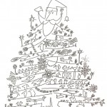"""Santa Claus as Christmas Tree"" by Saul Steinberg, c. 1949"