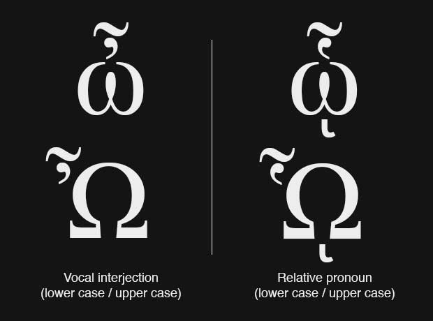 Comparison between diacritic marks on the letter omega between a vocative interjection and a relative pronoun in masculine singular dative form.