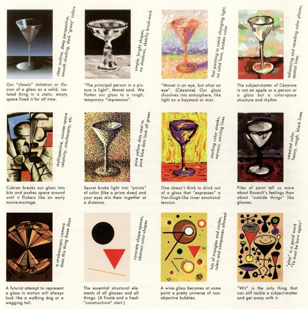 """Edward Tufte's redesign of Ad Reinhard's cartoon """"How to Look at Things through a Wine-Glass"""" (originally from July 7, 1946). Design and production by Bonnie Scranton and Edward Tufte, in his book 'Visual Explanations' (Cheshire: Graphics Press, 1997, p. 119). Image retrieved from 10 O'Clock Dot."""